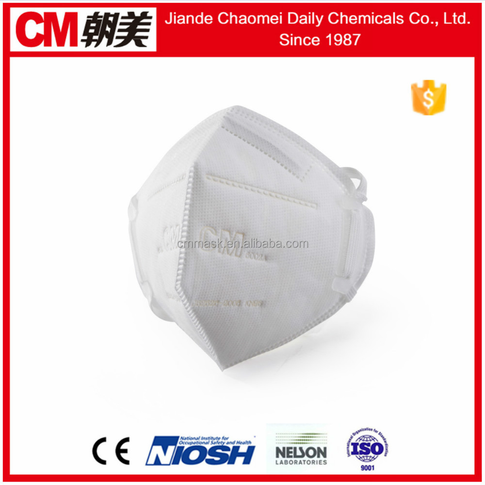 CM surgical face mask 3m 1860