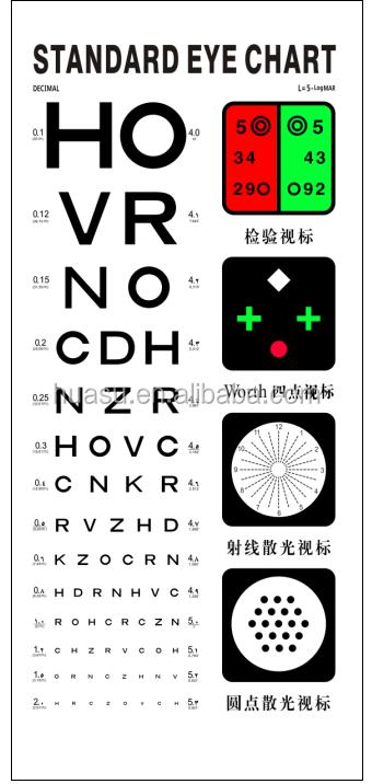 Professional Snellen Chart Eye Test Chart Vision Chart
