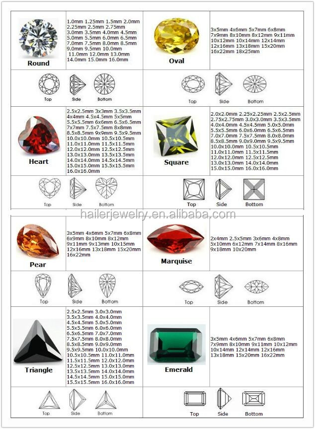 at to shot know cut guide screen diamonds buying diamond pm price you everything woman emerald need about