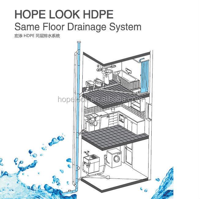 Siphonic Roof Rainwater Drainage System Black Plastic