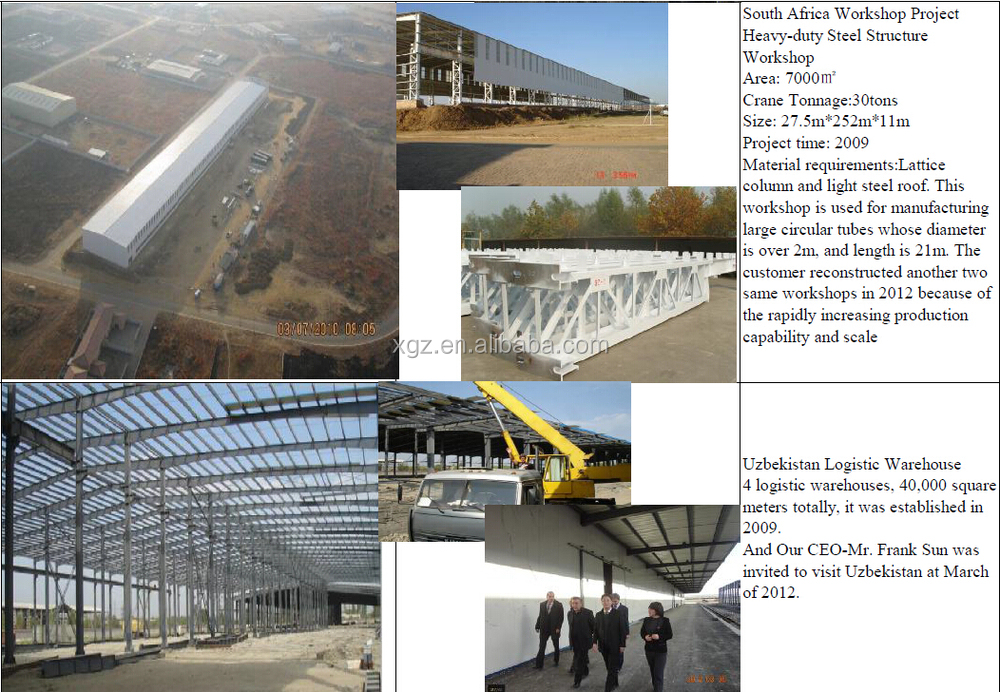 Steel structure car garage with high quality
