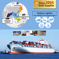 Cheap consolidate shipping to australia
