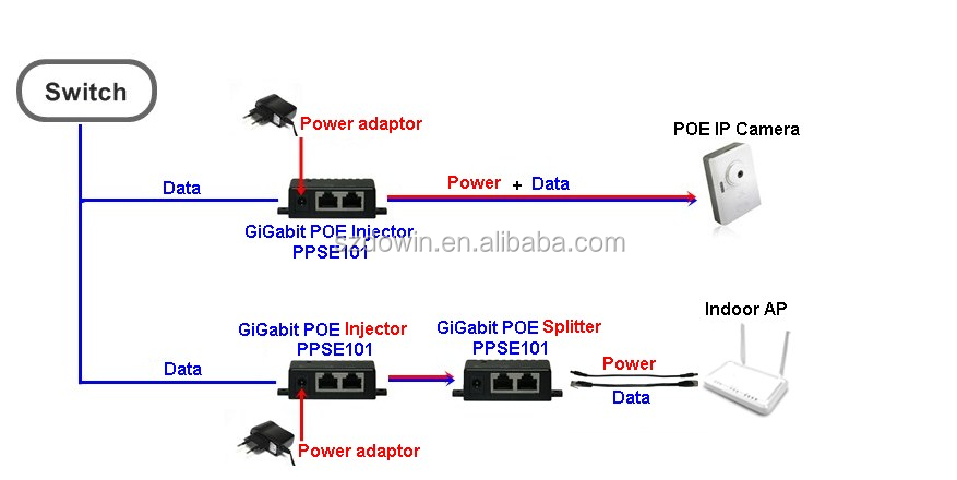 Single Port black color 1000 Mbps Gigabit POE Cube 24V 48V Ethernet PoE Power Injector