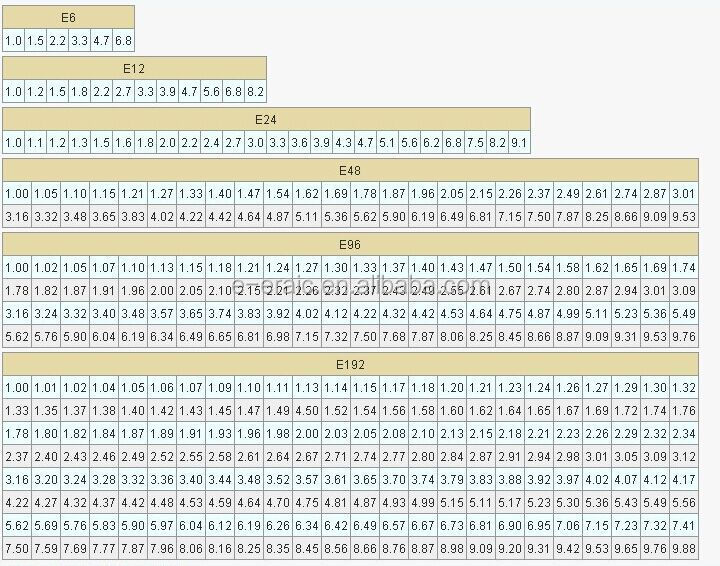 RES SMD 3.9 OHM 1/% 1//10W 0603 Pack of 200 ERJ-3RQF3R9V