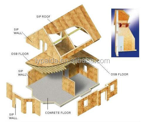 Osb eps insulated wall panel sips buy insulated wall for Where to buy sip panels