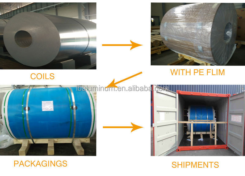 Food Grade Aluminum Coil Jumbo Rolls Supplier From China,Aluminium ...