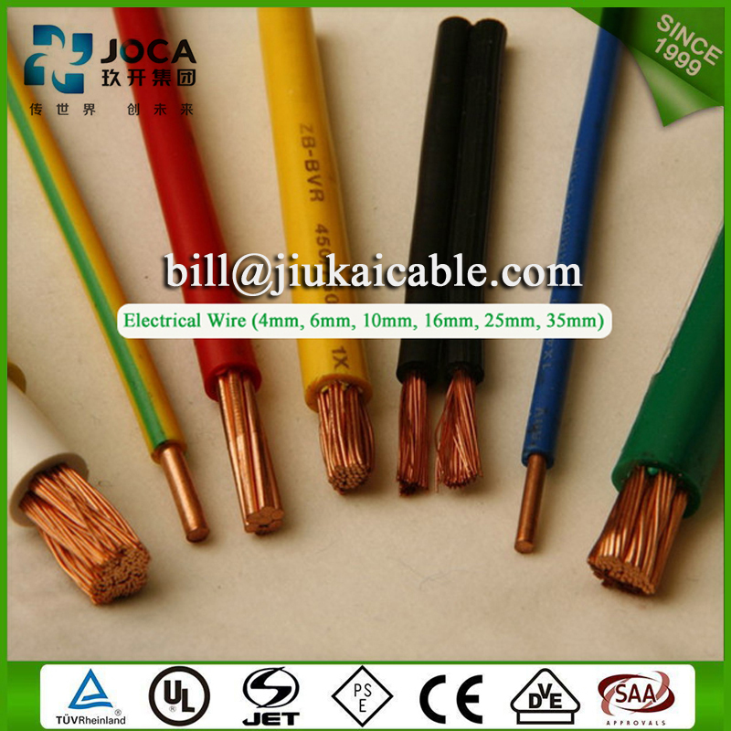 25mm pvc copper wire 25mm pvc copper wire suppliers and at alibabacom