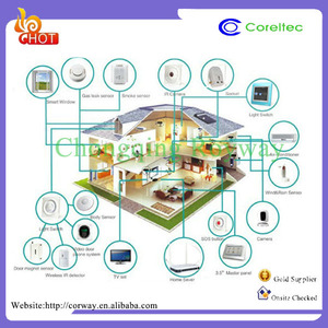 Direct Buy China Remote Control Light Smart Home System