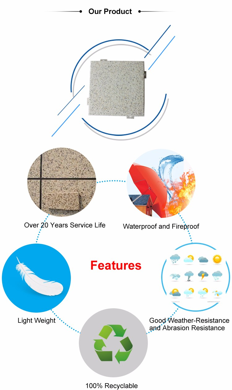Cheap exterior wall specification types of stone bathroom for Different types of bathtubs materials