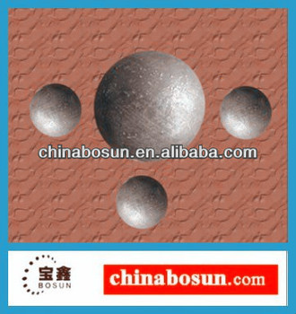 Iron Shot 0.3--2.5mm,S110-s780,High Carbon Steel Shot,Suffient ...