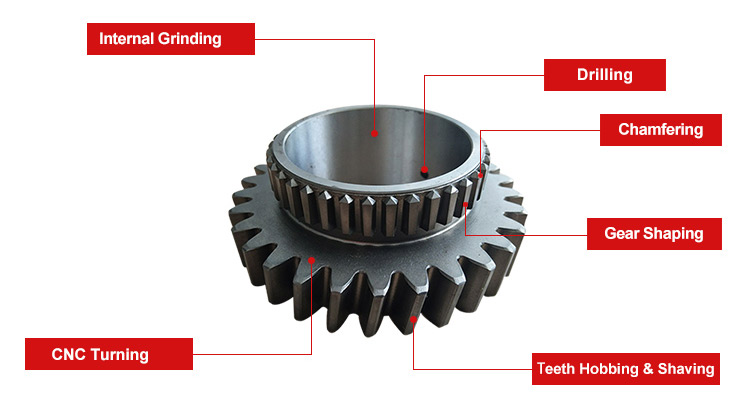 High Precision auto parts large ring gear with Low Price