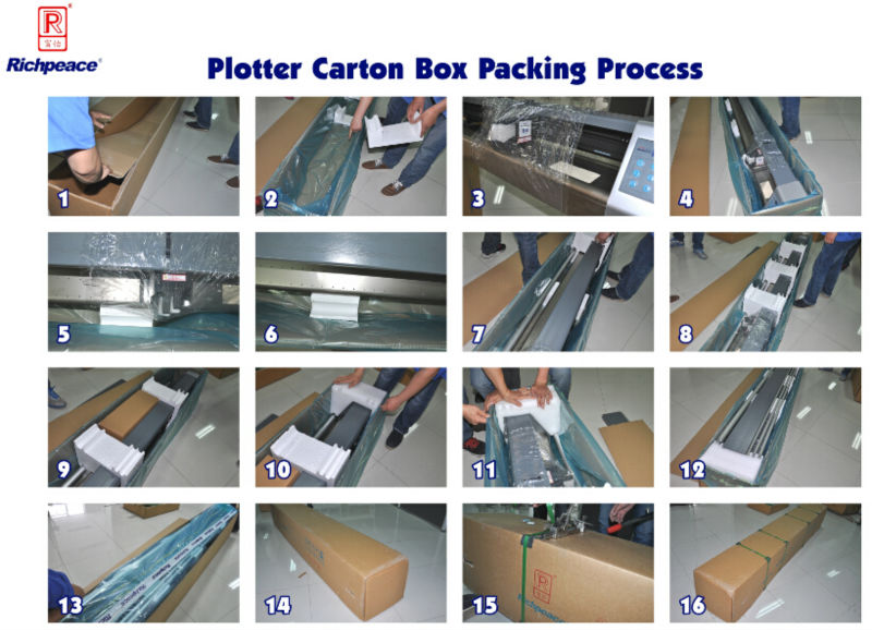 Apparel Paper Pattern Printer Cutter Plotter