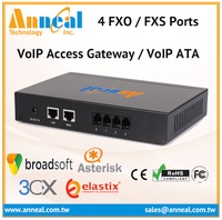 Expandable Analog Port SIP Trunk VoIP 4 Port FXO Cheap Gateway