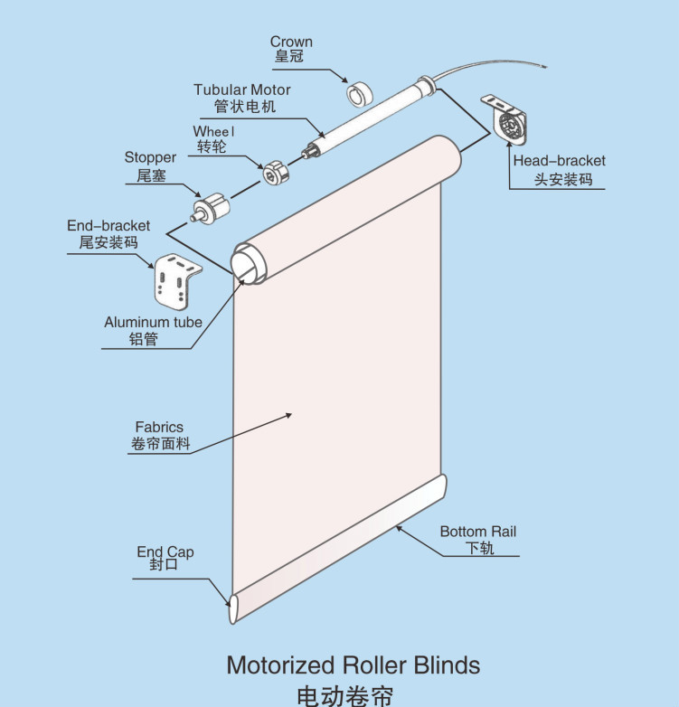 Curtain Times Somfy Motorized Roller Blinds For Home Hotel
