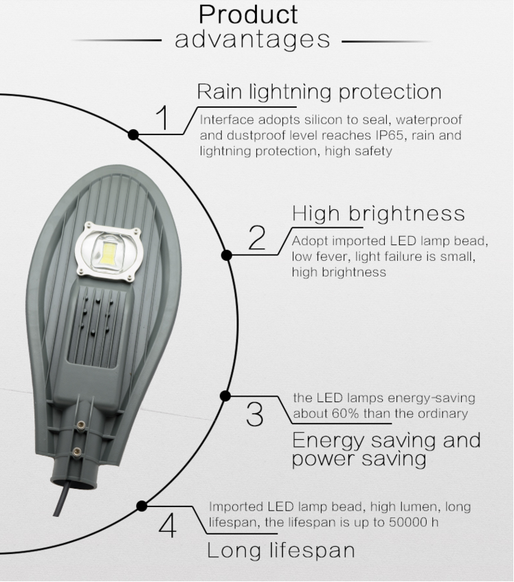 led lamp led modurlar flood light street light 100w 150w 200w