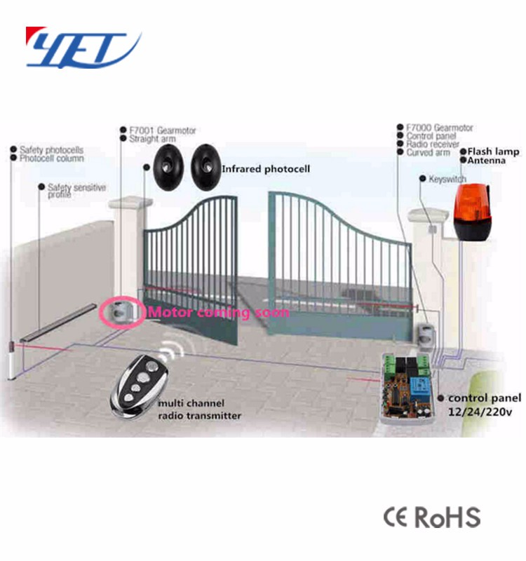 Yet609 Garage Door Auto Gate Alarm Gate Security Photocell Beam