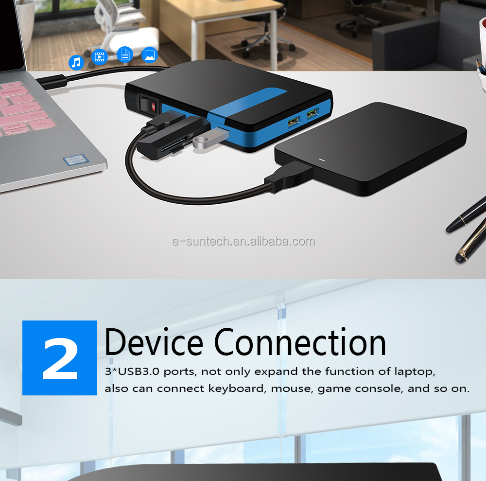 Multi-functional Type-C USB3.1 Quick Charger for Laptop with Hub Function, A Must for Trip