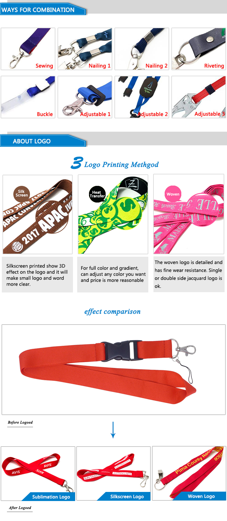 Wholesale Custom Fancy Personalized Id Card Badge Holder Lanyard For Sale