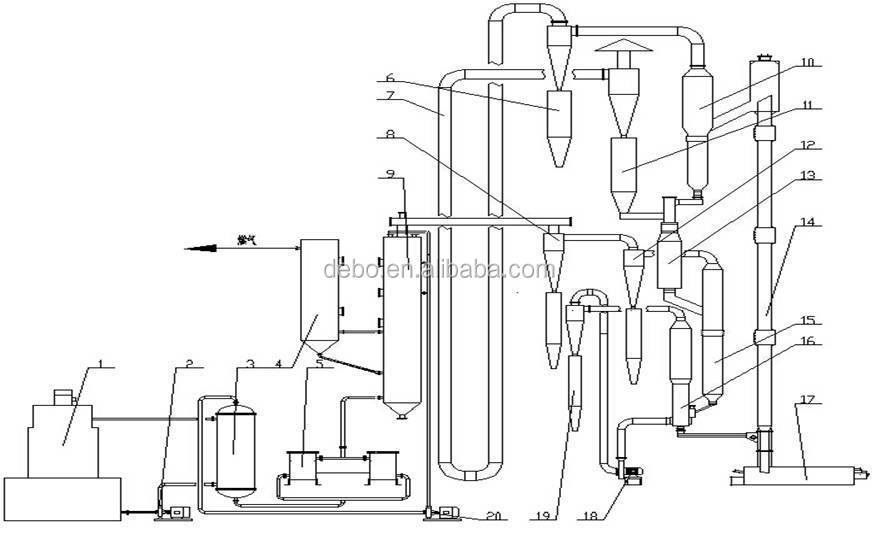biomass pyrolysis system