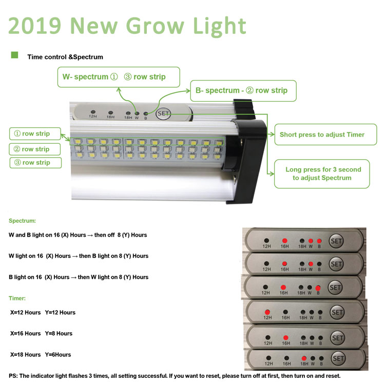 Hot Selling Hydroponic Adjustable Spectrum LED Grow Light