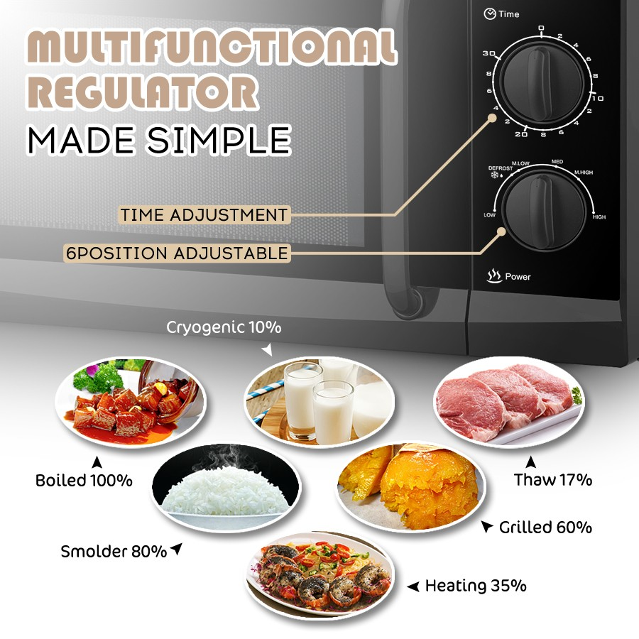 Picture of non electrical home appliances
