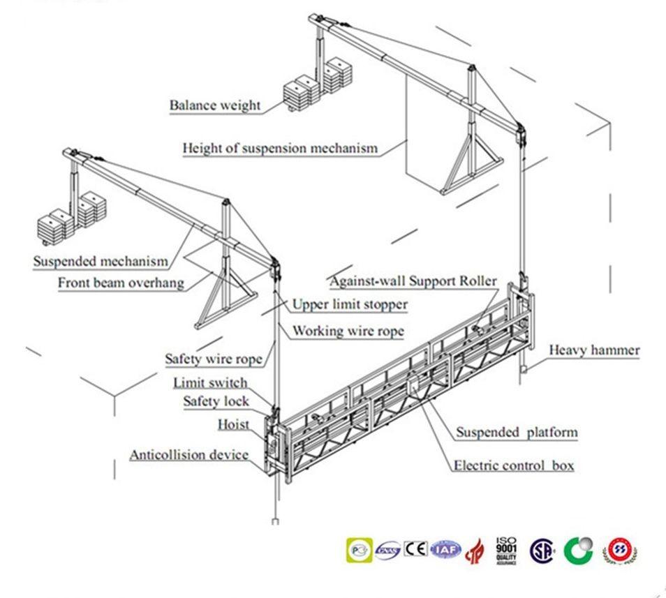 wholesale construction electric swing stage  elecric scaffolding  gondola