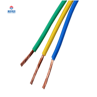 Flexible Hook Up Wire Single Core PVC Insulated Electric Cable Price