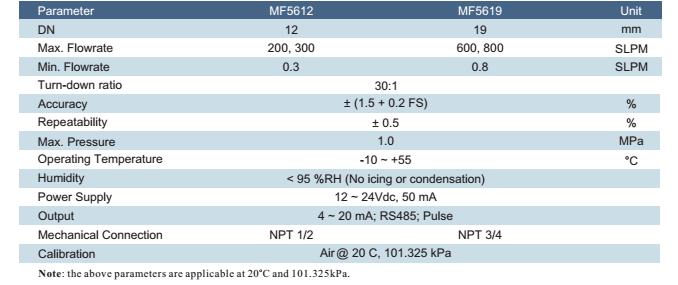 chinese supplier 4-20ma oxygen gas mass air flow meter sensor