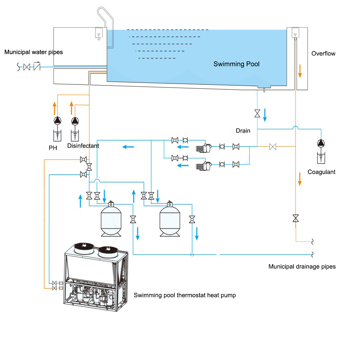 Very Hot Day Helper Solar Powered Air Source Indoor And Outdoor Pool Schematic Heat Pumphot Swim Pump