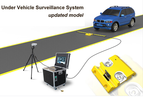 high precision portable under vehicle surveillance system for security checking