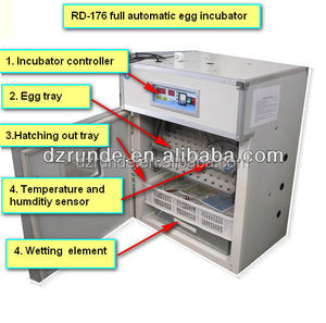 CE approved small emu egg incubator