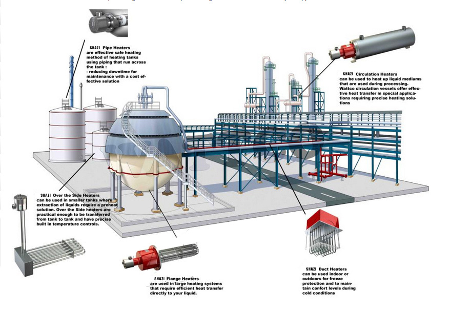 Gl er C er Conversion likewise Oil Piping Heat Tapes furthermore Heat Loss Equation Pipe furthermore Hot Water Geysers also T6 Highline Transporter. on storage tank heating and insulation