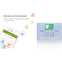 Smoke /gas leak detector GSM wireless intelligent home alarm system with LCD display