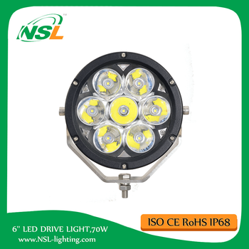 SAN YOUNG LED Driving bar Lights for Offroad Driving LED Work lights for working