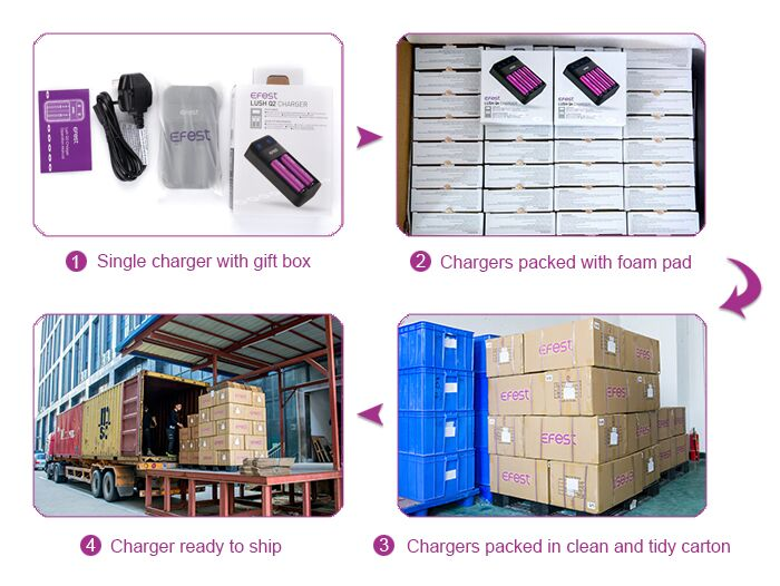 18650 Battery Charger Q4 Intelligent Charger For Lithium Battery