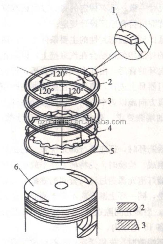 Engine Rings