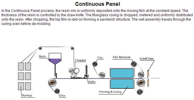 2 Continuous Panel-e.jpg