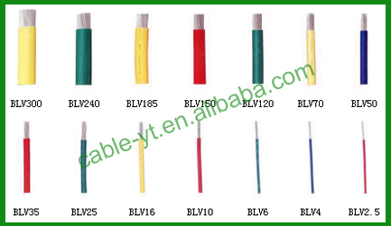 Awg Standard Copper Conductor Pvc Insulated Tw Thw