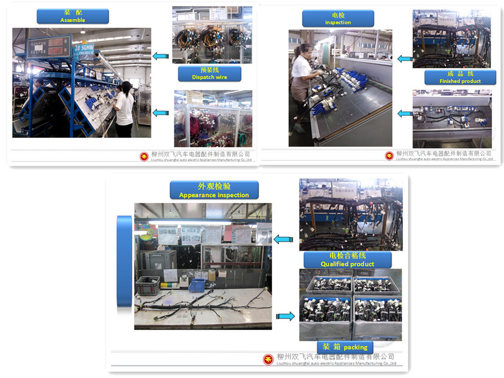 Automotive Wiring Harness Manufacturing Process : Wire harness manufacturing process airplane edmiracle