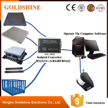 Weighing Indicator PC Connection Electronic Weighing Scale with Computer  Interface, View Electronic Weighing Scale, GOLDSHINE Electronic Weighing