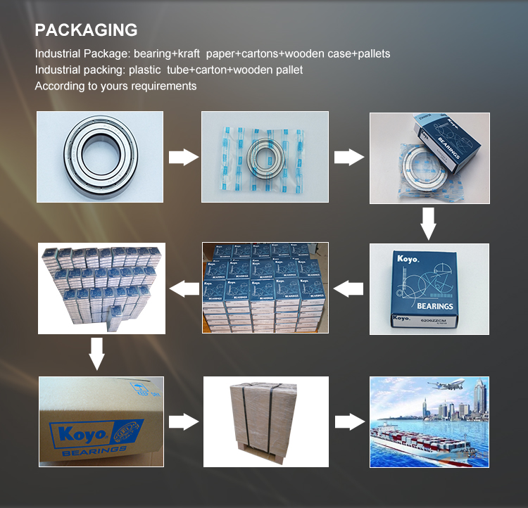 Bearing Packaging.jpg