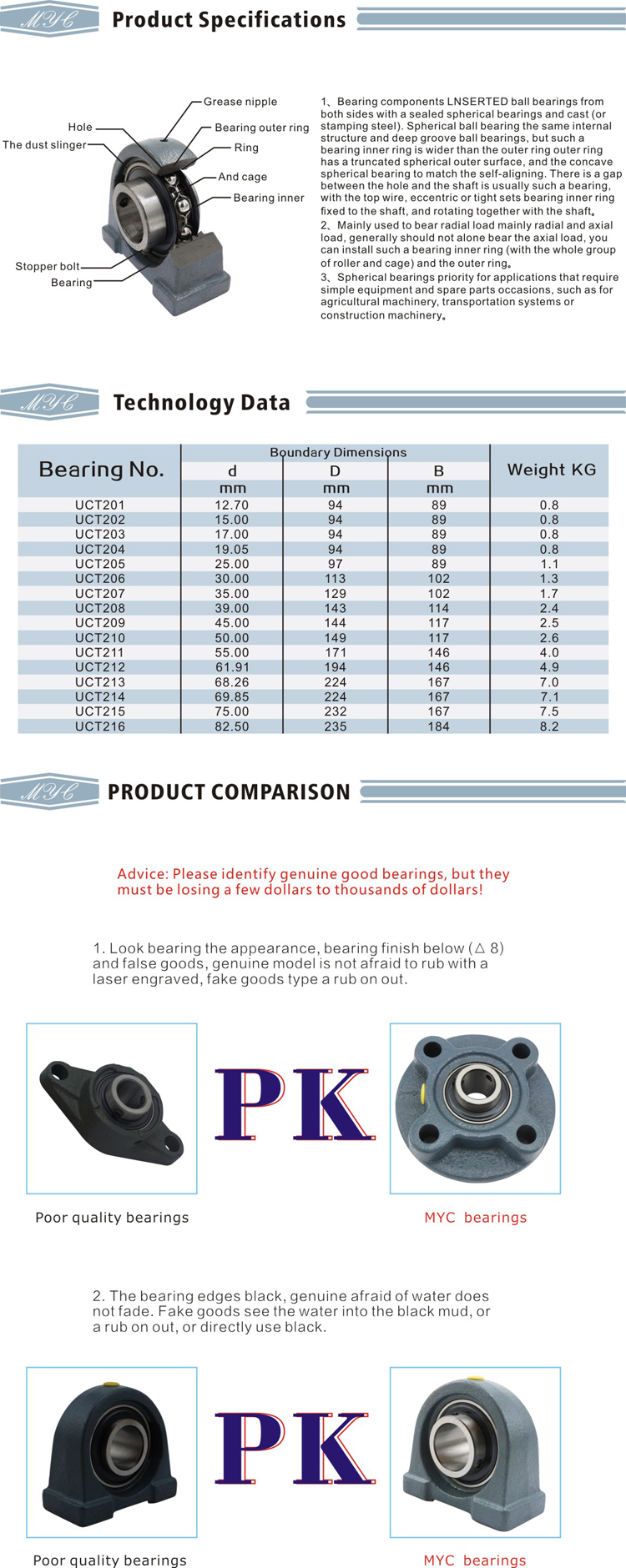 hot sale pillow block bearing ucp305