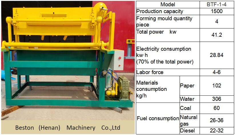 Fully automatic paper egg cartons tray machine