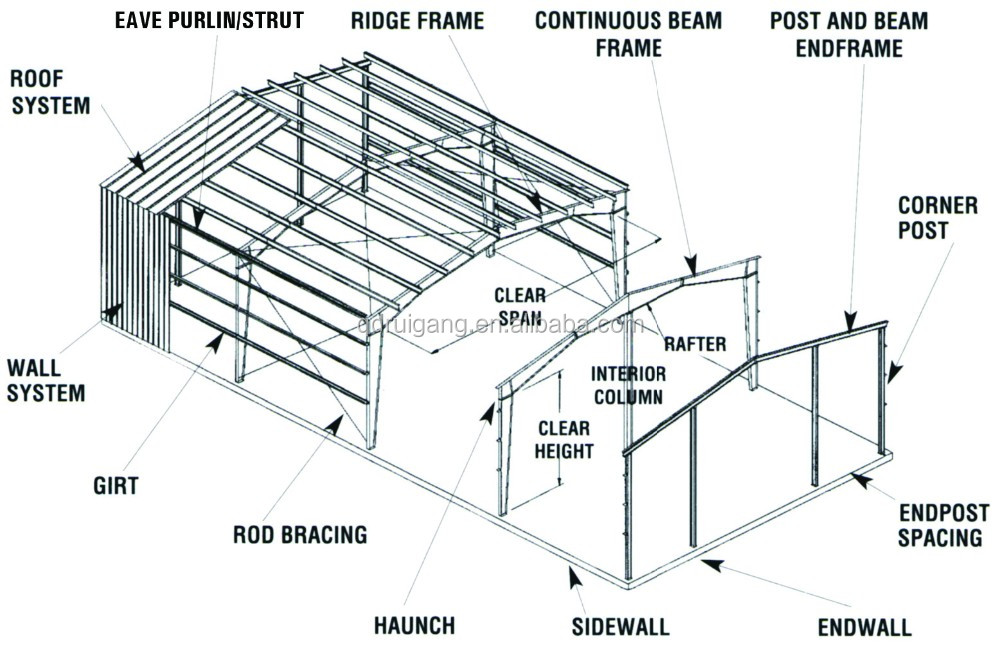 prefabricated steel structure farm equipment storage sheds
