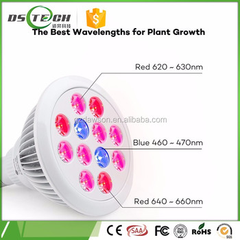 Good News!!! Free Sample Led Grow Lights With Dual Lens E27 12w ...