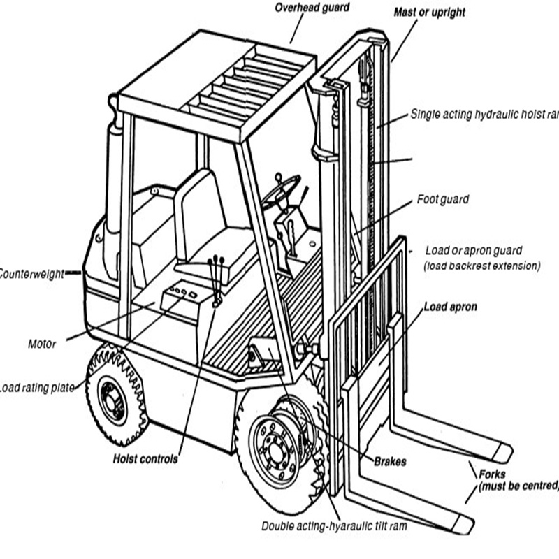 Professional design CPCD18 mini forklift from China with low price