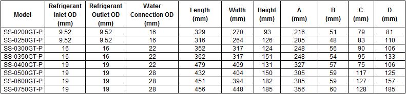 02M) O2} IRRUWEB٪ JD8GCGNY.png