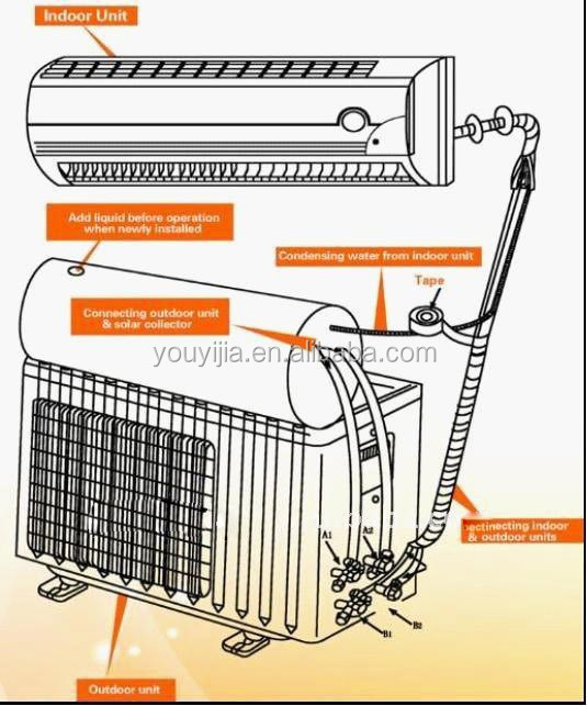how to clean my split system air conditioner