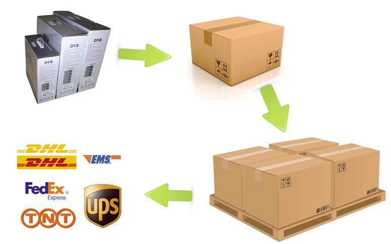 HVR Package