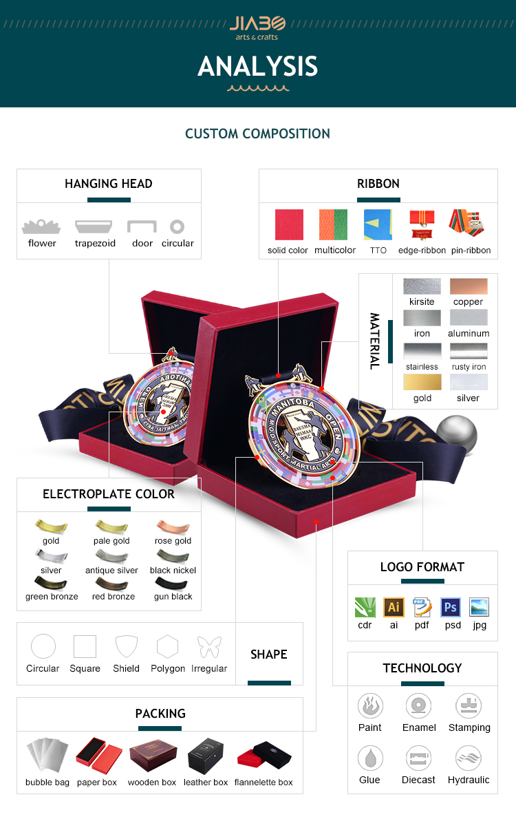 New design wholesale custom souvenir medals